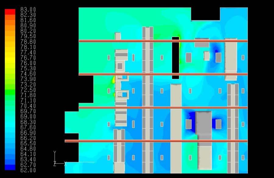 small telecom data room CFD modeling