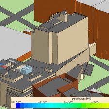 Conventus - Center for Collaborative Medicine - CFD Modeling