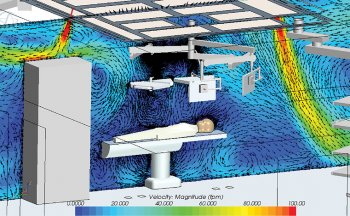 Operating Room - CFD Model
