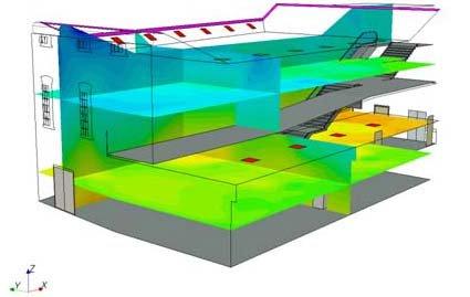 CFD - Atrium Temperature Levels