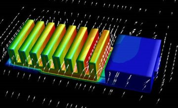 CFD modeling for electronics